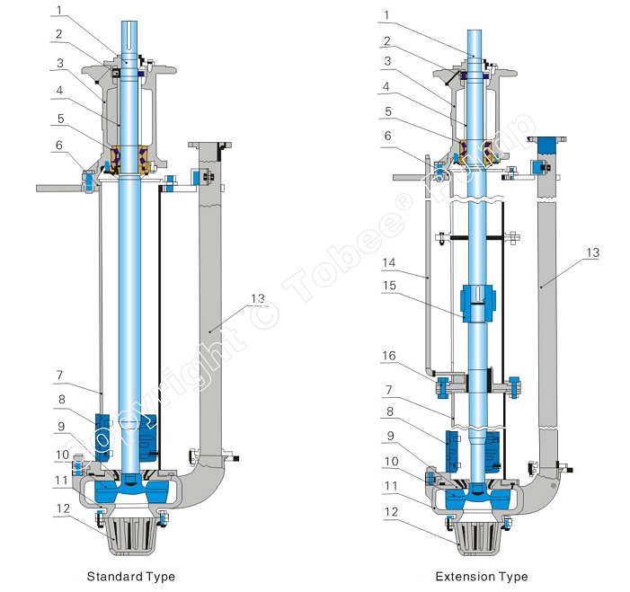 Tobee TP250SV Vertical Cantilever Pump Structural Drawing