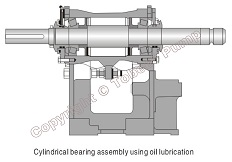 Tobee Slurry Pump Bearing Assembly Module Design 1