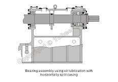 Tobee Slurry Pump Bearing Assembly Module Design 2