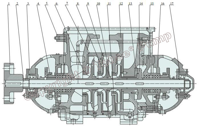 Tobee Boiler Feed Water Pump Structural Drawing