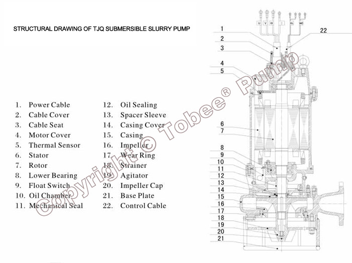 Tobee TJQ Submersible Slurry Pump Structural Drawing