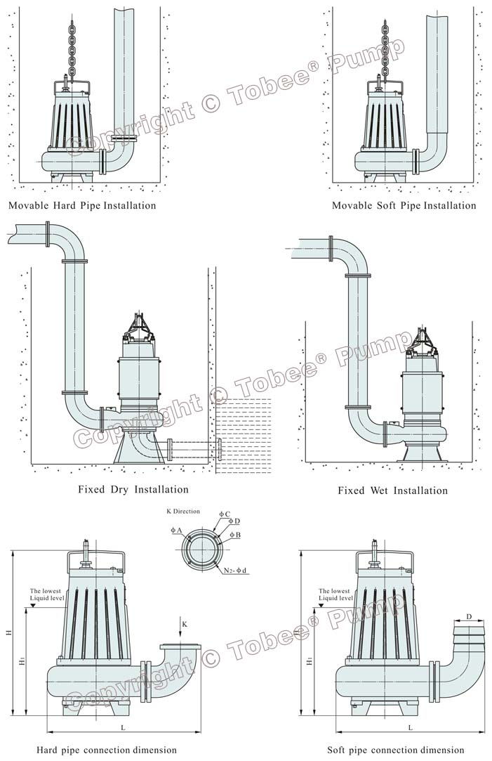 Submersible Sewage Pump, Submersible Effluent pump, SS316L Waste