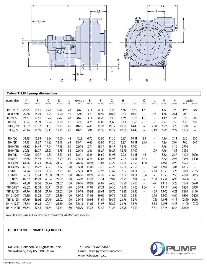 Tobee TH Slurry Pumps Dimensions