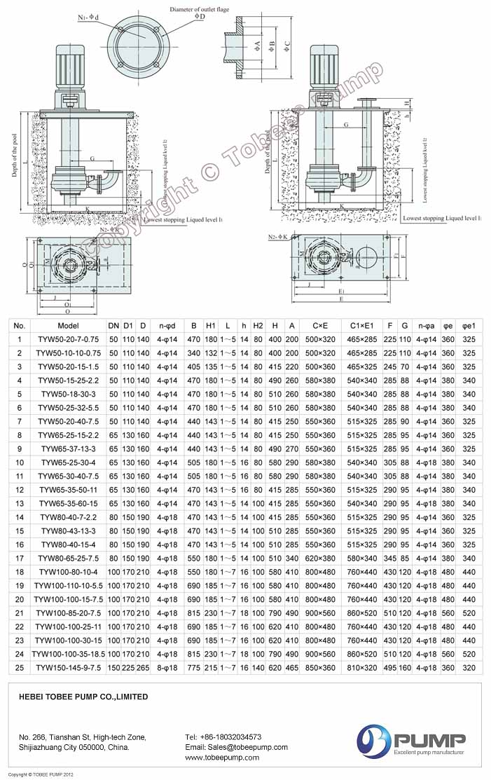 Tobee TYW Vertical Sewage Pumps Drawings