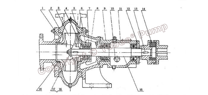 Tobee TPW Horizontal Sewage Pumps Structural Drawing