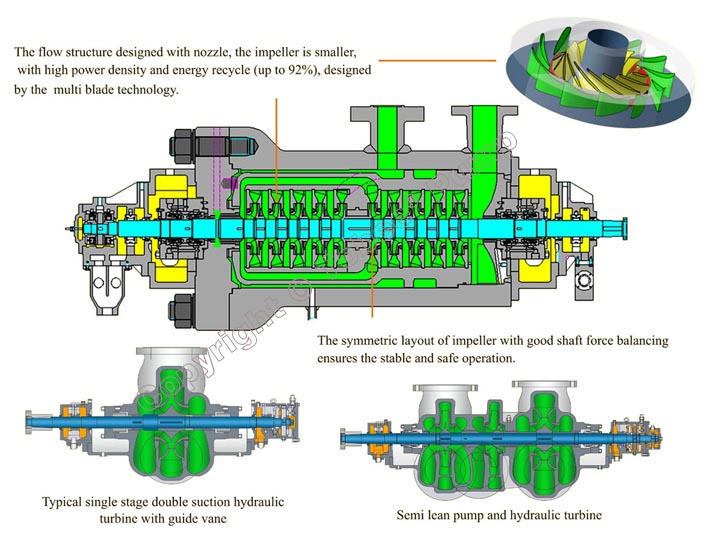 Tobee TDPG High Temperature Boiler Feed Water Pumps Structural Design