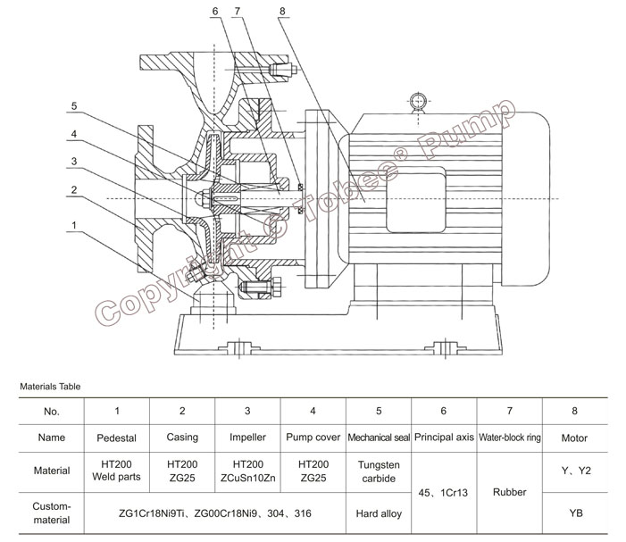 Tobee TSW Horizontal Inline Pump Structural Drawing