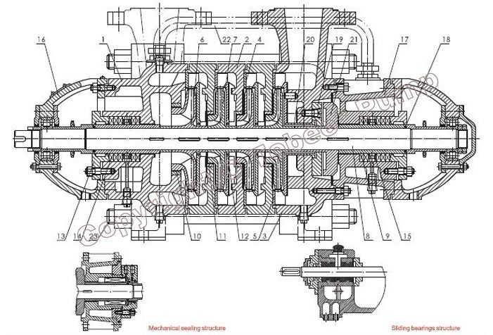 Tobee TD Multistage Sea Water Pumps Structural Drawing