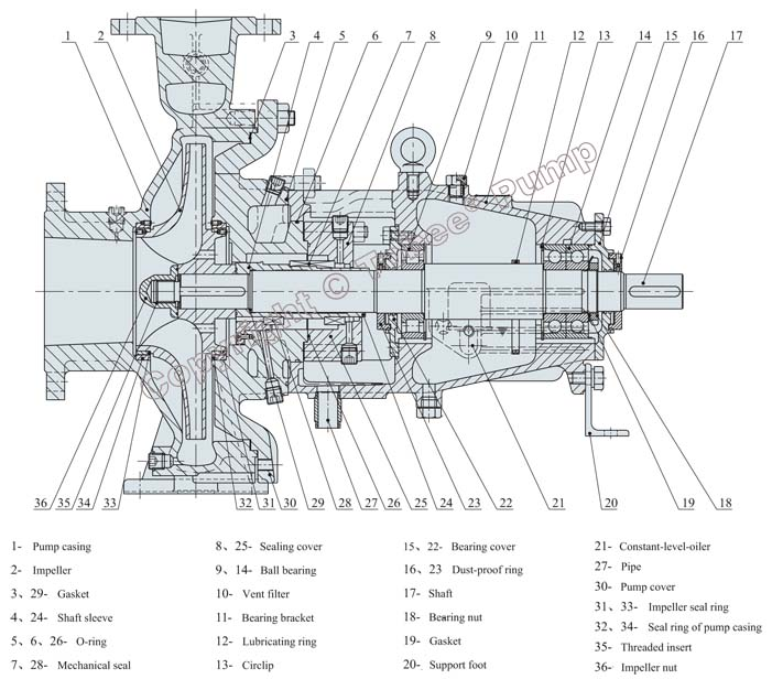 Tobee TA Petrochemical Process Pump Structural Drawing