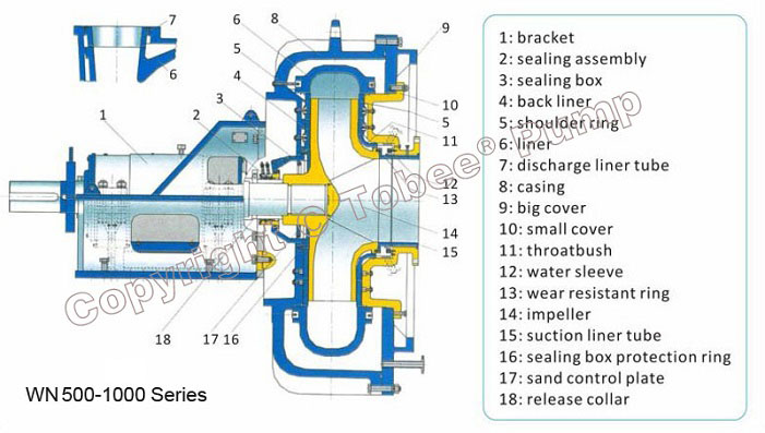 Tobee WN700 Marine Dredge Pump Structural Drawing