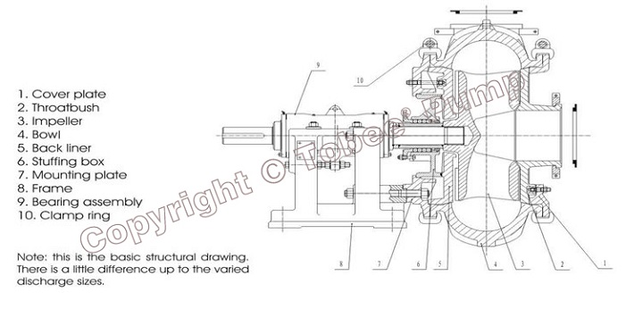 Tobee TG10x8S Dredging Gravel Pump Structural Drawing