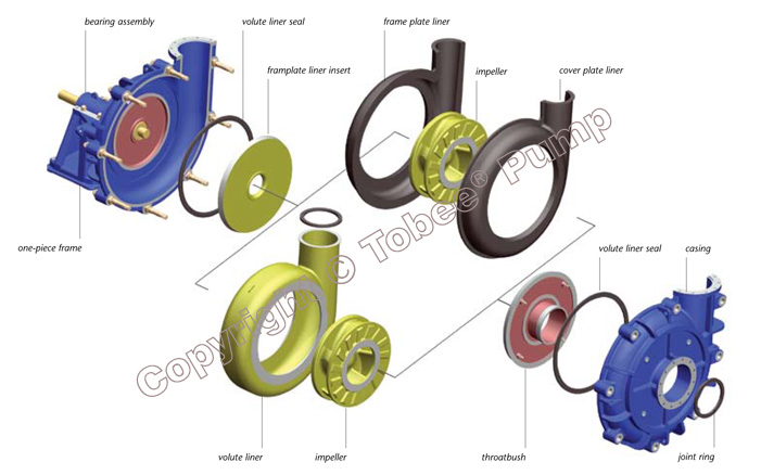 Slurry Pump Components Drawing
