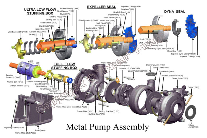 Tobee Slurry Pump Components Drawing