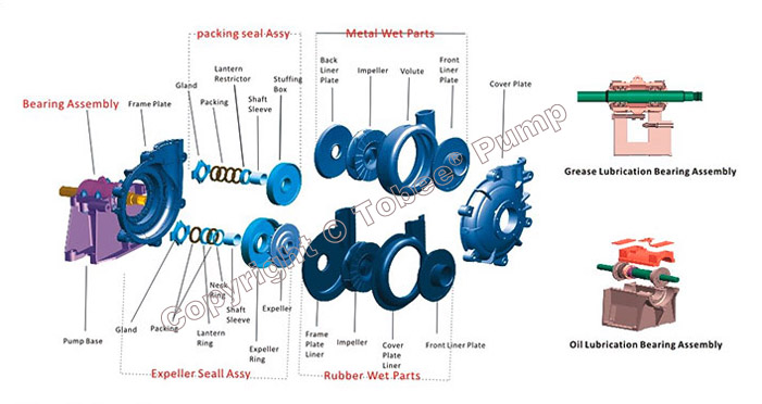 Slurry Pump Expeller Ring, Warman Pump Expeller Ring, Rubber