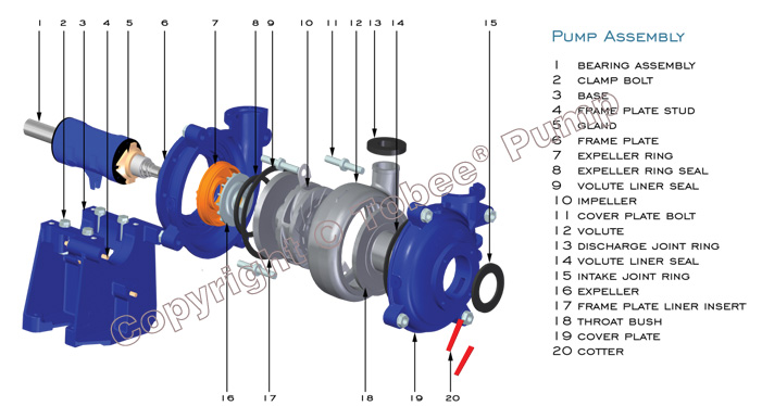 Tobee Slurry Pump Assembly Drawing