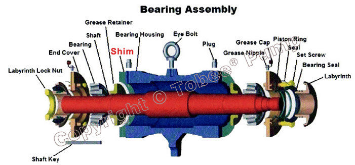 Tobee Slurry Pump Bearing Assembly Drawing