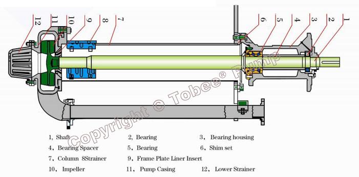 TP200SV Submerged Slurry Pump, Warman 200SV-SP Vertical Pump