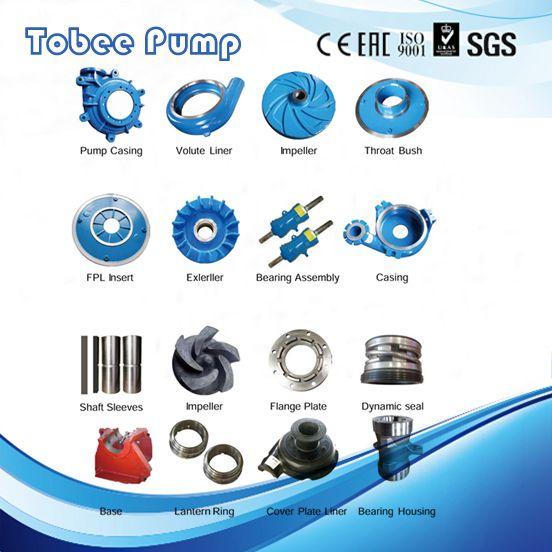 China Slurry Pump Parts